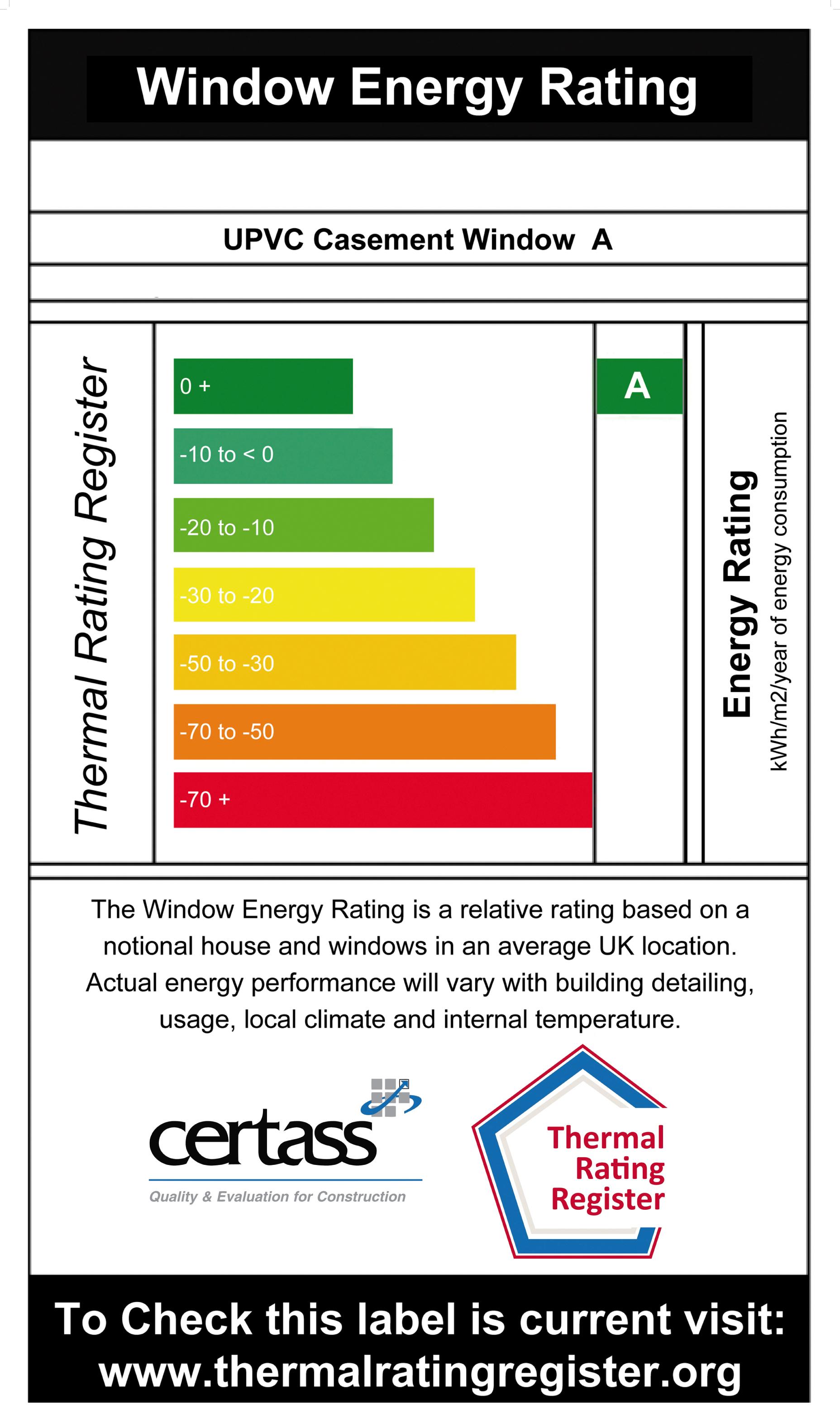 Window energy ratings